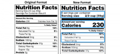 Nutrition Facts Label Changes